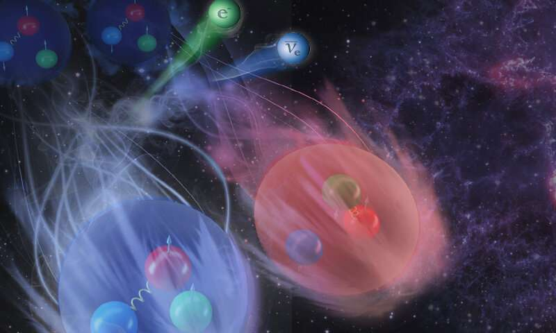 Physicists solve a beta decay puzzle with advanced nuclear models