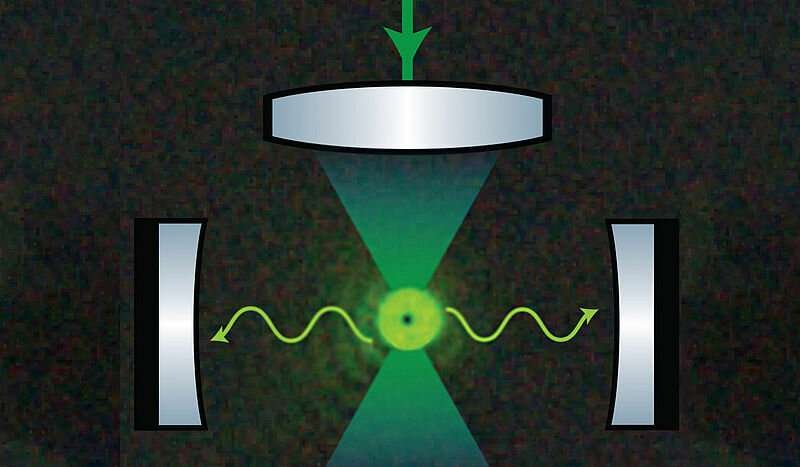 Quantum optical cooling of nanoparticles