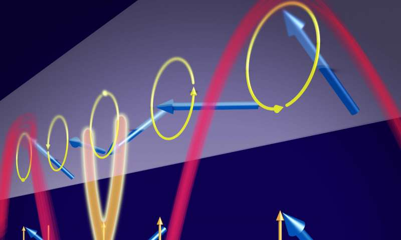Researchers generate ultrashort spin waves in an astoundingly simple material