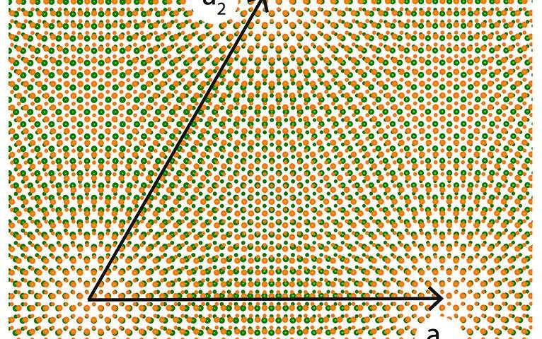 When semiconductors stick together materials go quantum