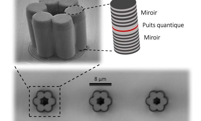 A microlaser emitting helical light