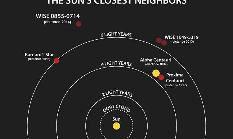 Breezing through the space environment of Barnards Star b