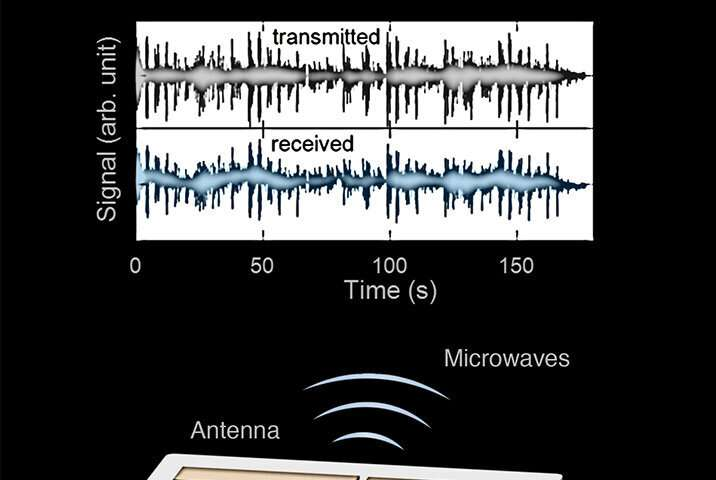 Researchers transmit data via a semiconductor laser opening the door to ultra high speed Wi Fi 1