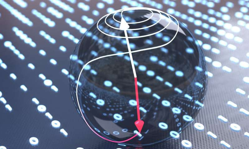 Energy free superfast computing invented by scientists using light pulses