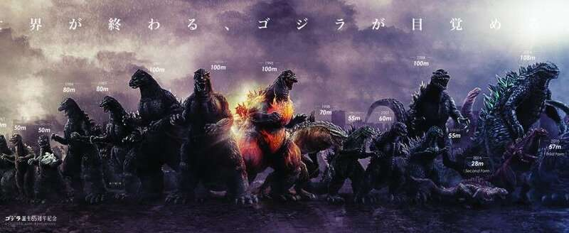 Godzilla is back and hes bigger than ever The evolutionary biology of the monster