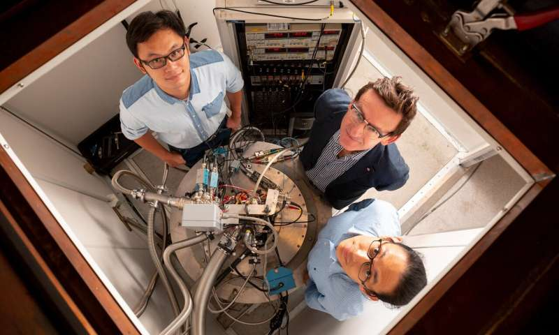 Quantum world first—researchers reveal accuracy of two qubit calculations in silicon