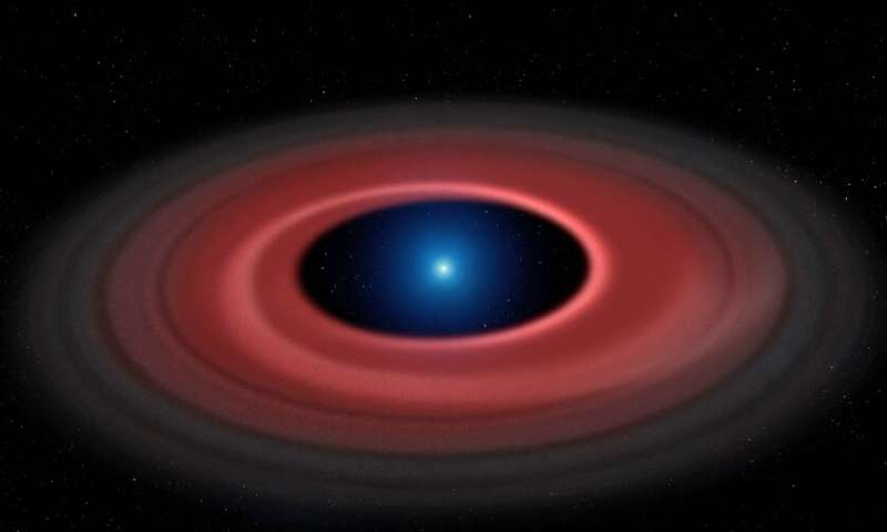 Small hardy planets most likely to survive death of their stars