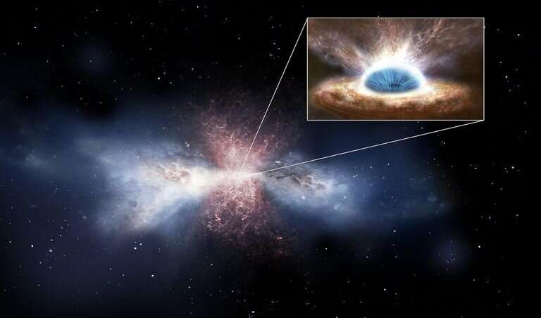 Detection of powerful winds driven by a supermassive black hole from La Palma