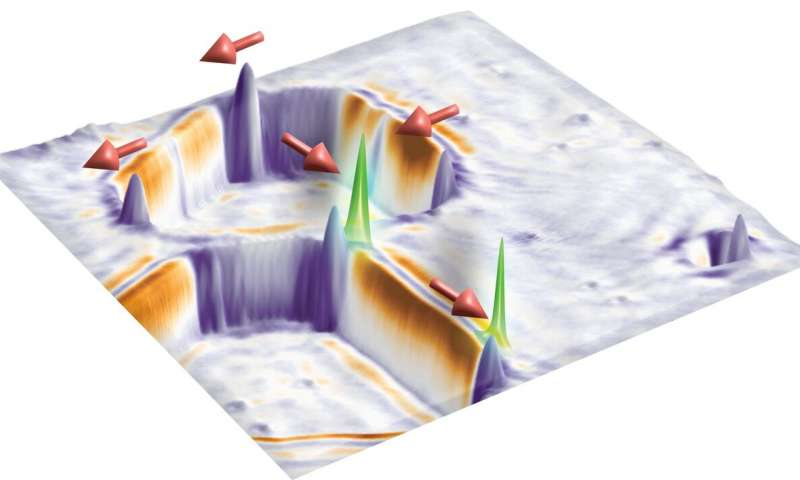 Mysterious Majorana quasiparticle is now closer to being controlled for quantum computing