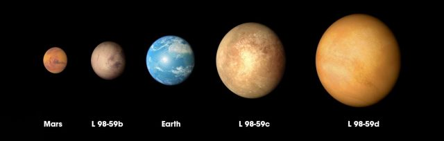 NASAs TESS mission finds its smallest planet yet 1