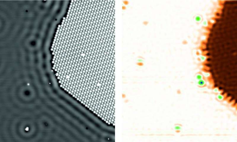 New quantum dot microscope shows electric potentials of individual atoms