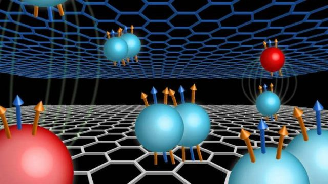 cropped Research reveals exotic quantum states in double layer graphene