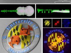 New multi material 3 D nanoprinting strategy could revolutionize optics photonics and biomedicine
