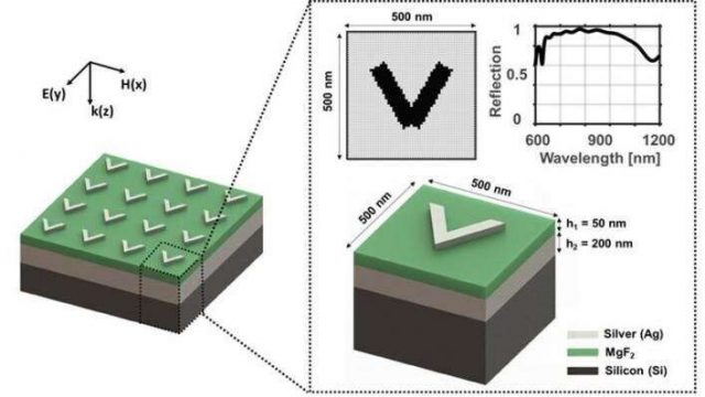 cropped Artificial intelligence designs metamaterials used in the invisibility cloak