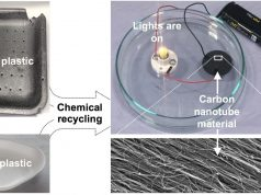 cropped Research shows black plastics could create renewable energy