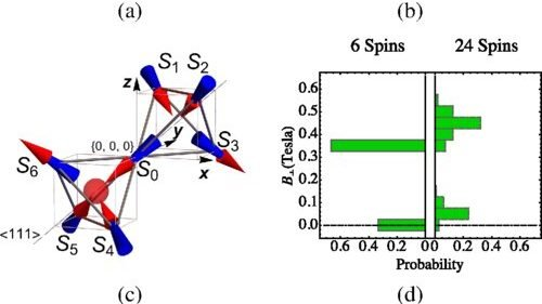 cropped Breakthrough in understanding of magnetic monopoles could signal new technologies