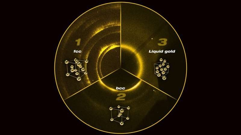 cropped Study reveals new structure of gold at extremes