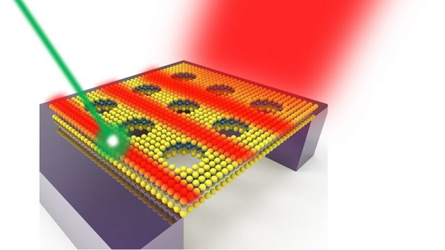 cropped Thinnest optical waveguide channels light within just three layers of atoms