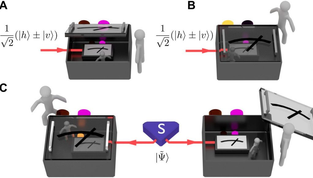 cropped Quantum observers may be entitled to their own facts