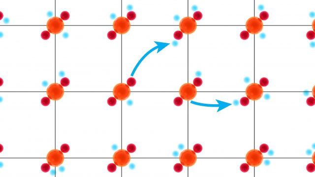 cropped Scientists finally find superconductivity in place they have been looking for decades