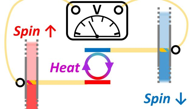 cropped Combining spintronics and quantum thermodynamics to harvest energy at room temperature