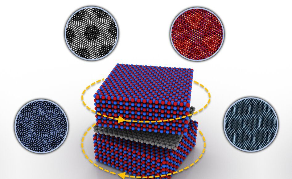 Breaking and restoring graphenes symmetry in a twistable electronics device