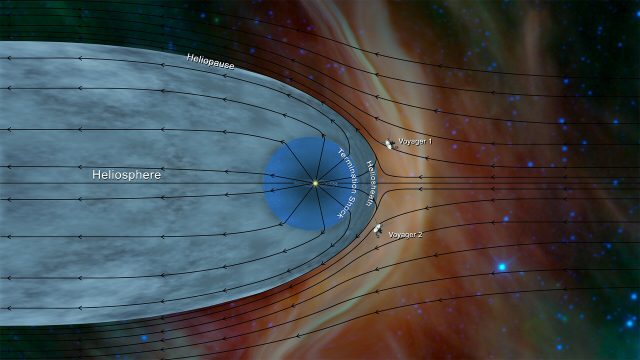 Voyager 2 reaches interstellar space Scientists detect plasma density jump
