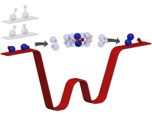 With ultracold chemistry researchers get a first look at exactly what happens during a chemical reaction