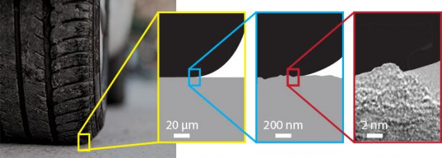 New research finds missing link between soft surface adhesion and surface roughness