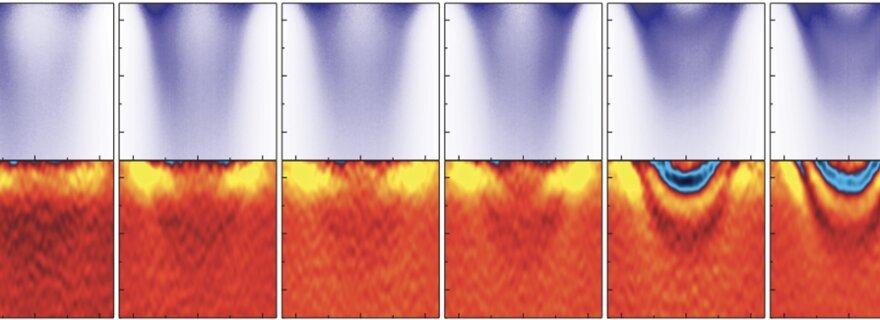 Superconductivity theory under attack