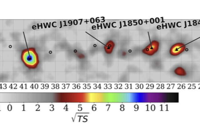 Galactic gamma ray sources reveal birthplaces of high energy particles