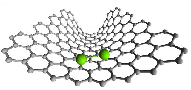 Walking with atoms—chemical bond making and breaking recorded in action