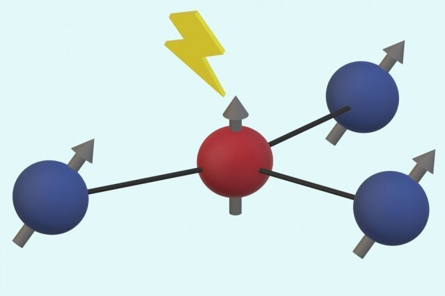 Correcting the jitters in quantum devices