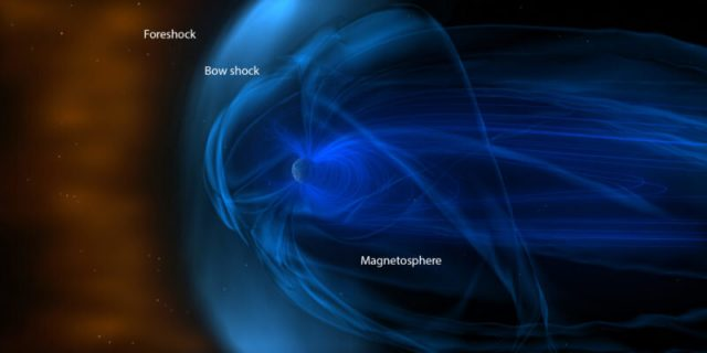 Surfing space dust bunnies spawn interplanetary magnetic fields