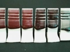 A new gold standard for safer ceramic coatings