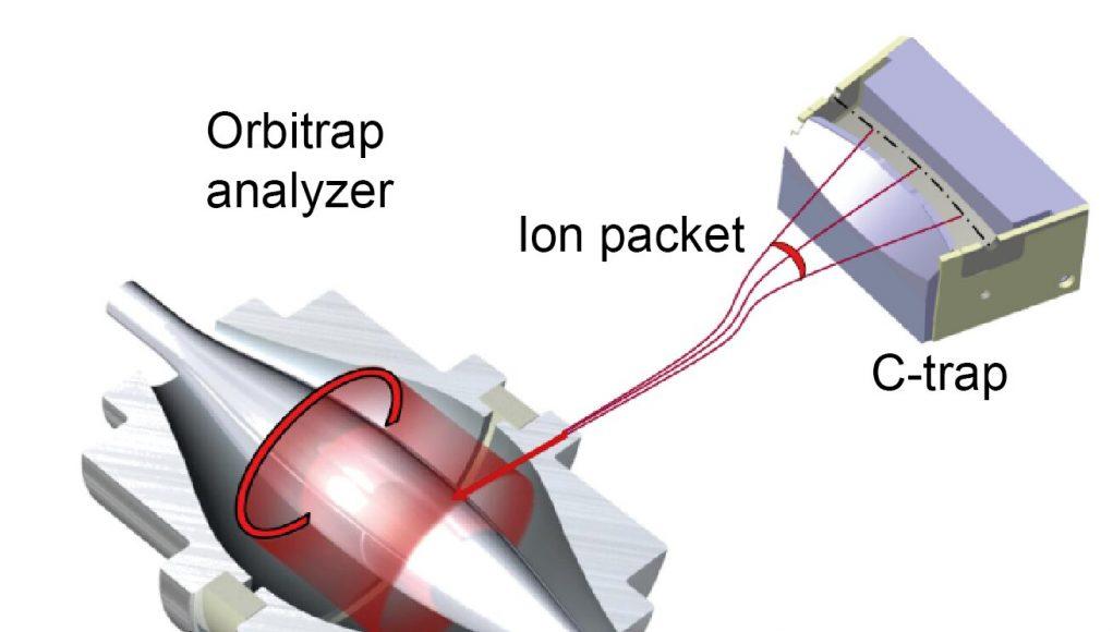 How do you weigh a single molecule