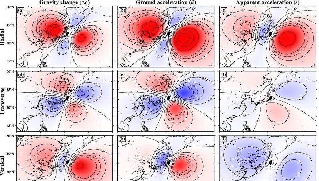 How earthquakes deform gravity