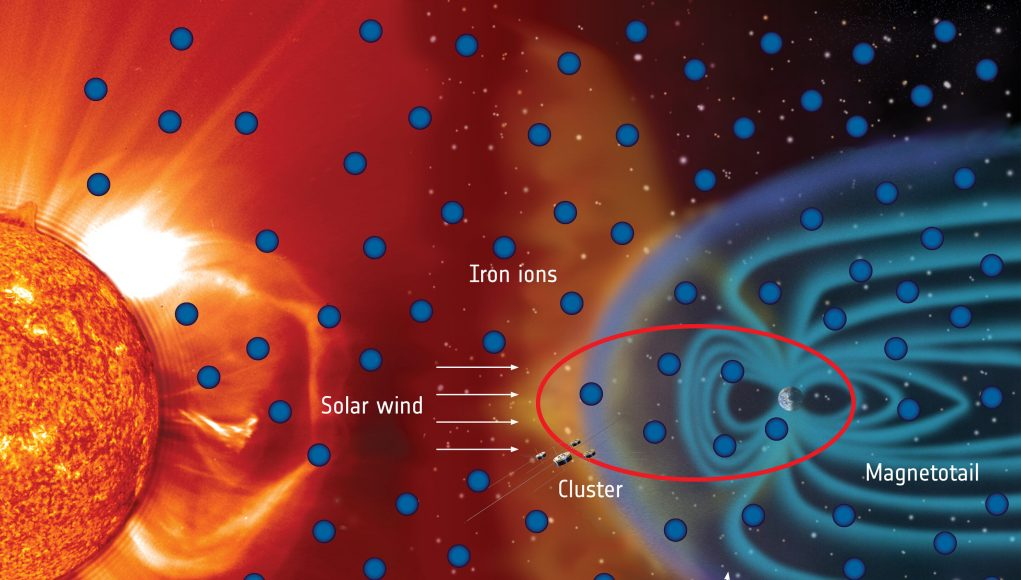 Iron is everywhere in Earths vicinity suggest two decades of Cluster data scaled