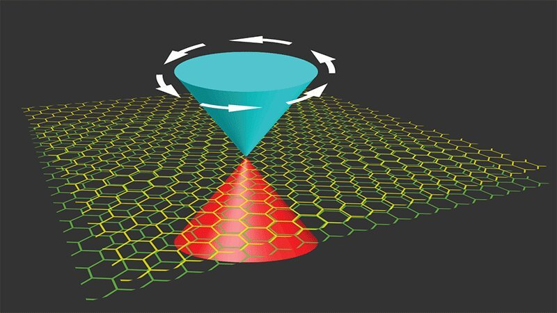 New study explains why superconductivity takes place in graphene