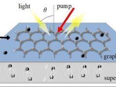Proposed transistor is made of graphene and a two dimensional superconductor