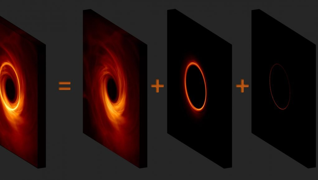 Research team discovers path to razor sharp black hole images scaled