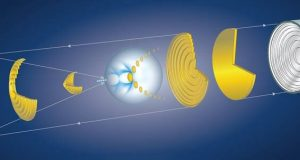New laser technique will allow more powerful—and smaller—particle accelerators