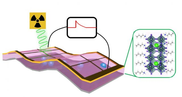 Self powered X ray detector to revolutionize imaging for medicine security and research