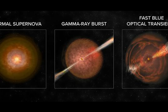 Astrophysicists capture new class of transient objects