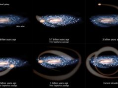 Galactic crash may have triggered solar system formation