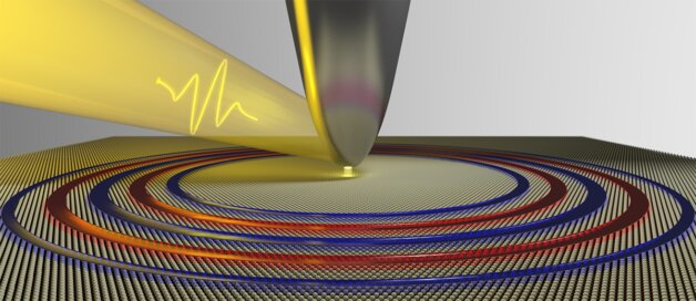 Making quantum waves in ultrathin materials