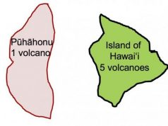 Researchers reveal largest and hottest shield volcano on Earth
