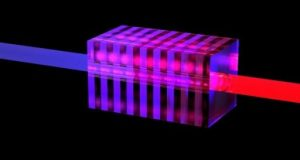 Fifty perfect photons for quantum supremacy
