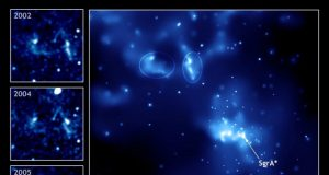 Innovative model provides insight into the behavior of the black hole at the center of our galaxy