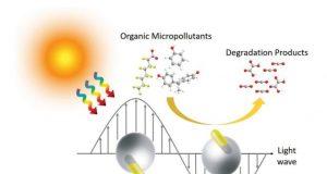Janus nanorods convert light to heat that can destroy pollutants in water